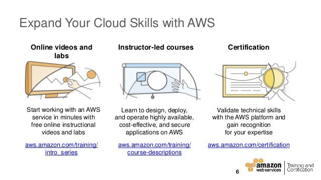 Get Certified: AWS Enablement Roadmap