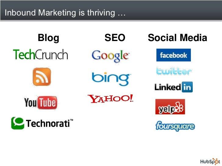 Inbound Marketing is thriving …        Blog             SEO      Social Media