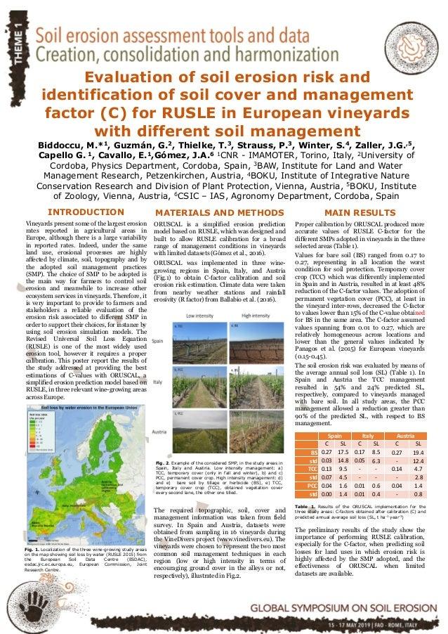 Evaluation of soil erosion risk and identification of soil