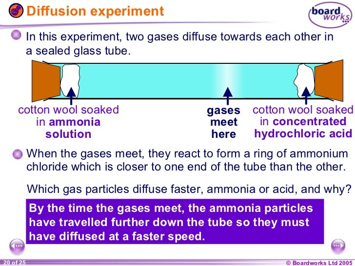 experiment 4 properties of gases Page 1 of 4 experimental determination of the gas four measurable properties can be used to describe a gas this experiment materials and equipment 40-cm.