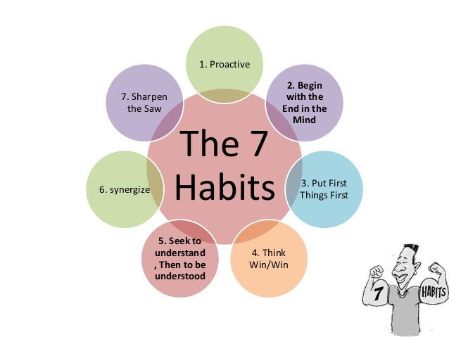 habit 2 and habit 5 -BY STEPHEN R. COVEY