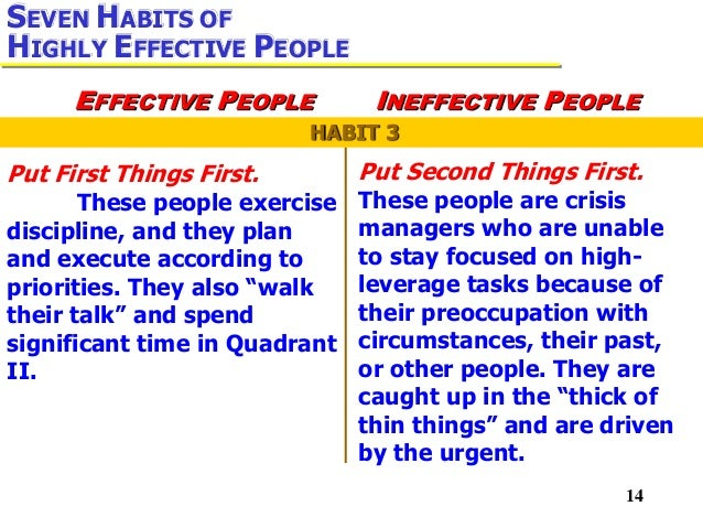 """effective and ineffective management behaviors essay Some examples of these methods of influencing behavior will be  children will  never want positive punishment (unless it's an inherently ineffective  and  encourage good behavior is a """"talking to"""" from your manager."""