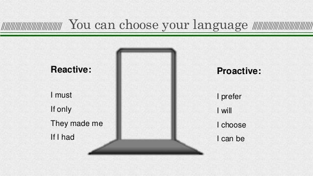 You can choose your language Reactive: I must If only They made me If I had Proactive: I prefer I will I choose I can be