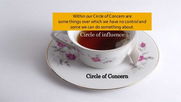 Circle of influence Circle of Concern Within ourCircle of Concern are some things over which we have no control and some w...