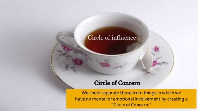 Circle of influence Circle of Concern We could separate those from things in which we have no mental or emotional involvem...