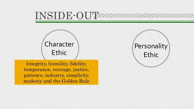 Character Ethic Personality Ethic INSIDE-OUT Integrity, humility, fidelity, temperance, courage, justice, patience, indust...