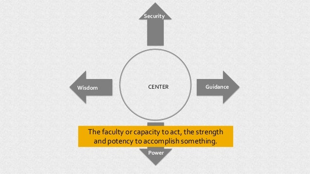 CENTER Power Wisdom Guidance Security The faculty or capacity to act, the strength and potency to accomplish something.