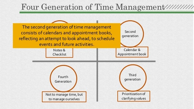 First generation Second generation Third generation Fourth Generation Notes & Checklist Calendar & Appointment book Priori...