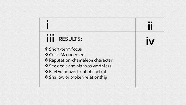 RESULTS: Short-term focus Crisis Management Reputation-chameleon character See goals and plans as worthless Feel vict...