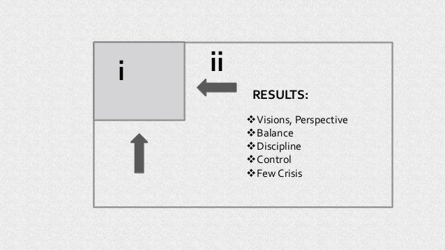 RESULTS: Visions, Perspective Balance Discipline Control Few Crisis i ii