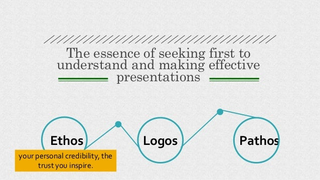 Logos The essence of seeking first to understand and making effective presentations Ethos Pathos your personal credibility...