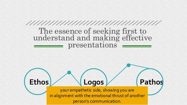 Logos The essence of seeking first to understand and making effective presentations Ethos Pathos your empathetic side, sho...