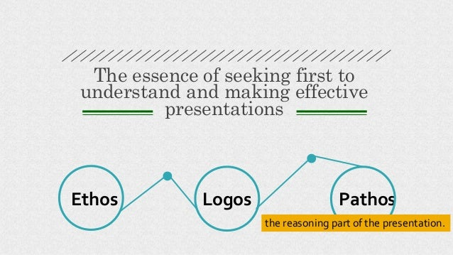 Logos The essence of seeking first to understand and making effective presentations Ethos Pathos the reasoning part of the...