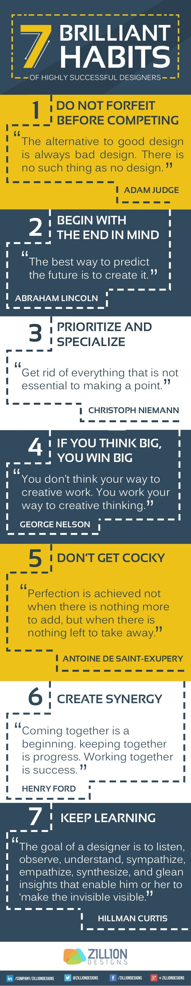 BEGIN WITH THE END IN MIND IF YOU THINK BIG, YOU WIN BIG DON'T GET COCKY CREATE SYNERGY KEEP LEARNING PRIORITIZE AND SPECI...