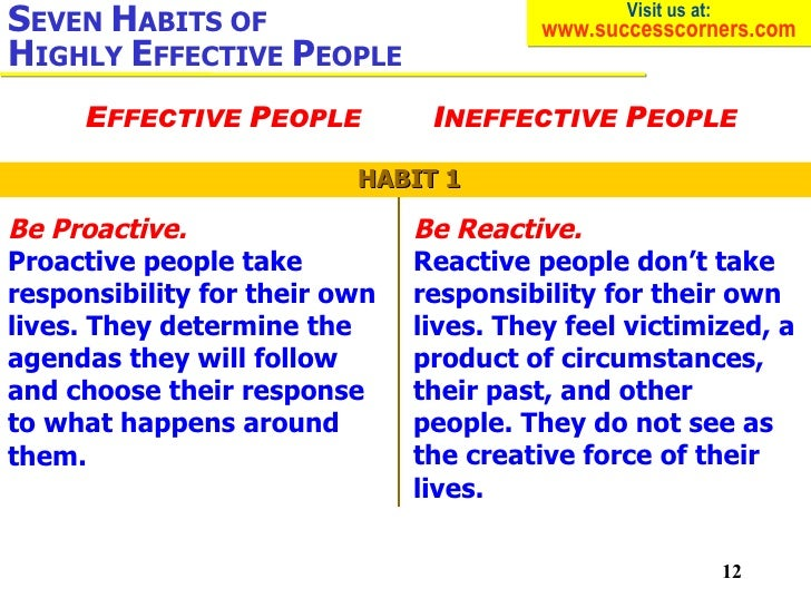 reaction paper of seven habits of highly effective people Here are 10 big ideas from the 7 habits of highly effective people, by stephen covey about all topics emotional intelligence here are 10 big ideas from the 7 habits of highly effective people 1 the seven habits habits of effectiveness we are just in constant reaction mode.