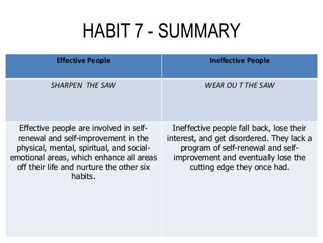 book summary the 7 habits of This lesson is the first part of the book summary of the 7 habits of highly effective people by stephen r covey the presenter begins by explaining the quote, what.