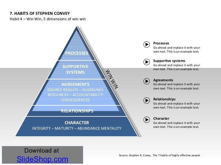 stephen covey 7 habits pdf