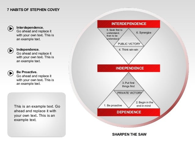 HABITS OF STEPHEN COVEYBe Proactive.Go ahead and replace itwith your ...