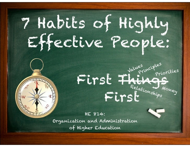 7 Habits of Highly  Effective People:                                             s                                  lues ...