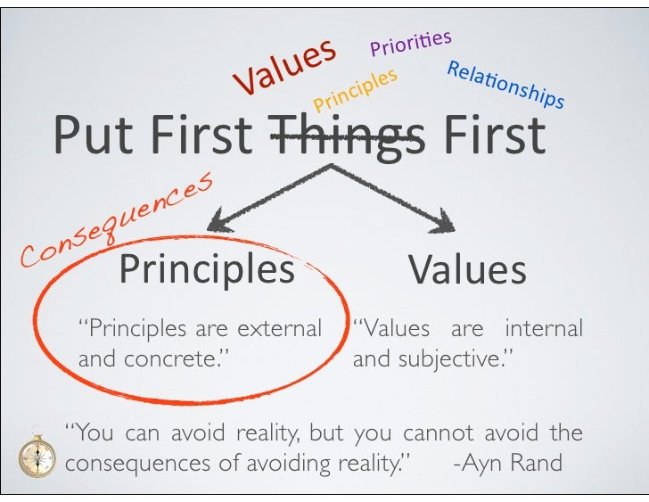"putting people first for organizational success Revisiting ""putting people first"": an organizational culture perspective by cpt chong shi hao  of wealth and material success as opposed to more."