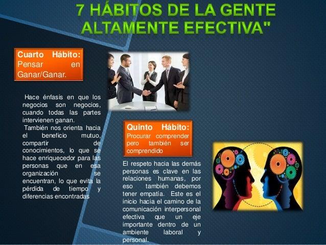 Cuarto Hábito: Pensar en Ganar/Ganar. Hace énfasis en que los negocios son negocios, cuando todas las partes intervienen g...