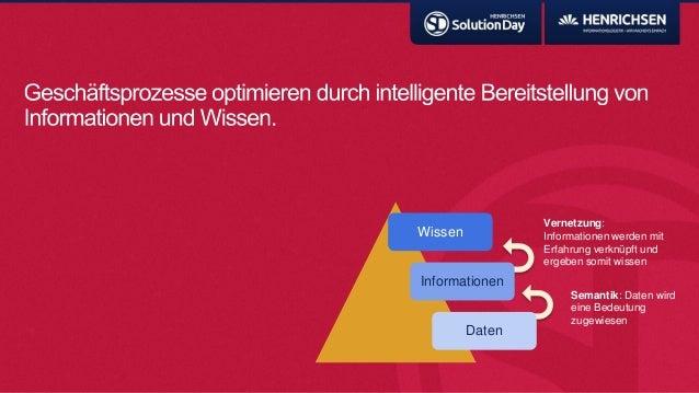 WissenInformationenDatenVernetzung:Informationen werden mitErfahrung verknüpft undergeben somit wissenSemantik: Daten wird...