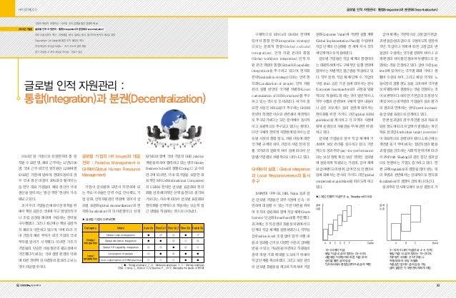 9392 hr.eduwill.net 2012년 말 기준으로 삼성전자의 총 임 직원 수 22만 명, 해외 근무자는 11만9,700 명, 국내 근무 외국인 임직원은 1,200여명 (2012년 기준)에 달하며, 현대자동차의 ...