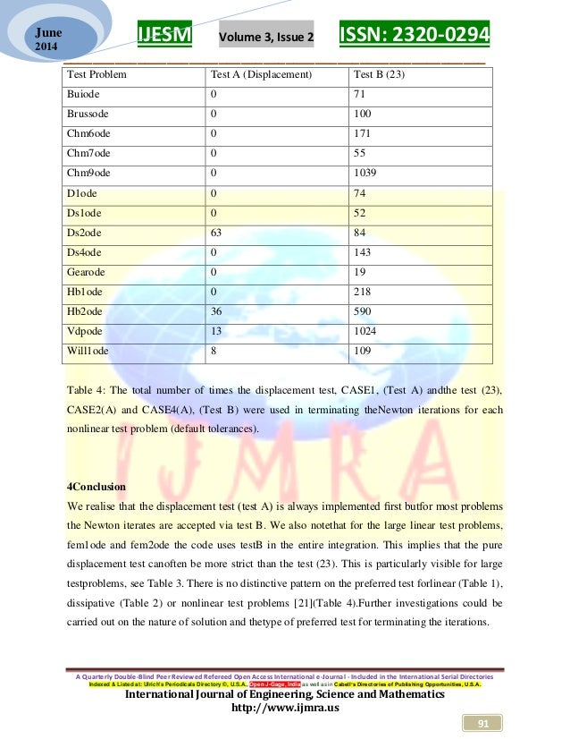 ijmra us Easycountercom ijmraus is tracked by us since may, 2014 over the time it has been ranked as high as 530 999 in the world, while most of its traffic comes from india, where it reached as high as 51 289 position.