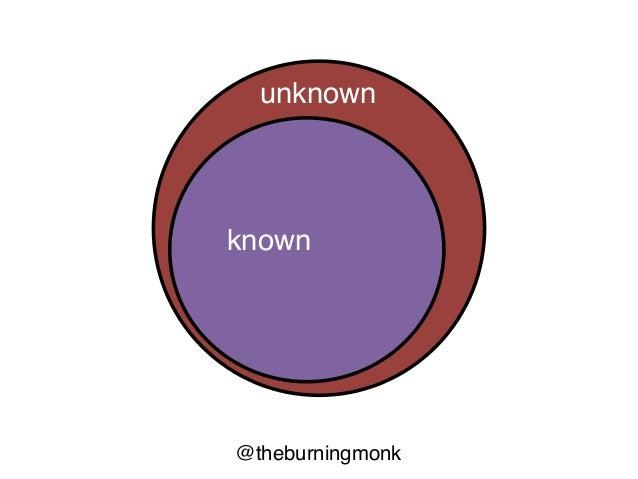 @theburningmonk unit-testing distr. systems system-testing