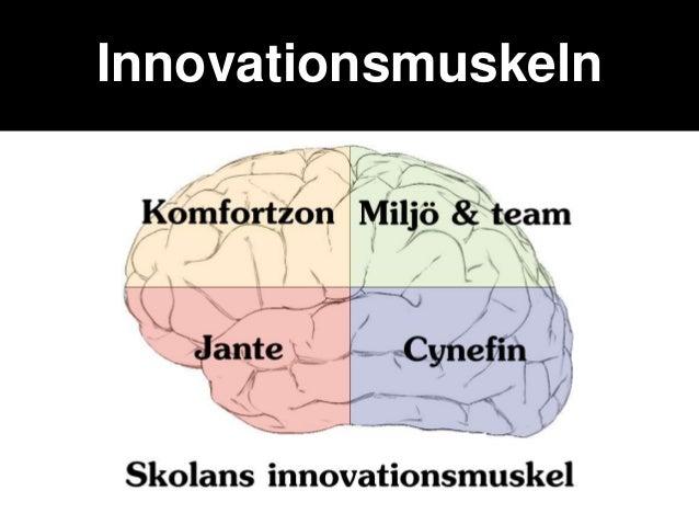 Innovationsmuskeln