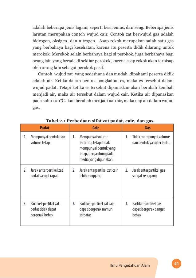 Buku Panduan Guru Ipa Kelas Download Lengkap