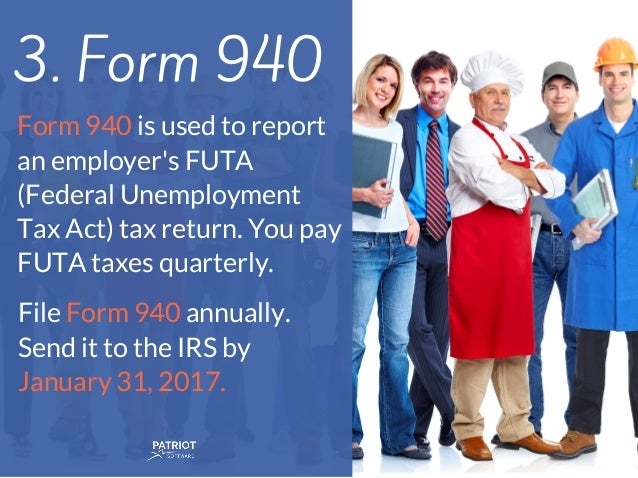 7 Irs Forms For Your Small Business