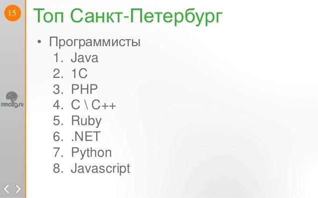 15Топ Санкт-Петербург• Программисты1. Java2. 1C3. PHP4. С  C++5. Ruby6. .NET7. Python8. Javascript