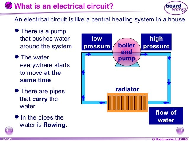7 j electrical circuits (boardworks)