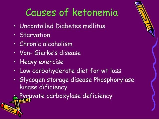 ketone body metabolism