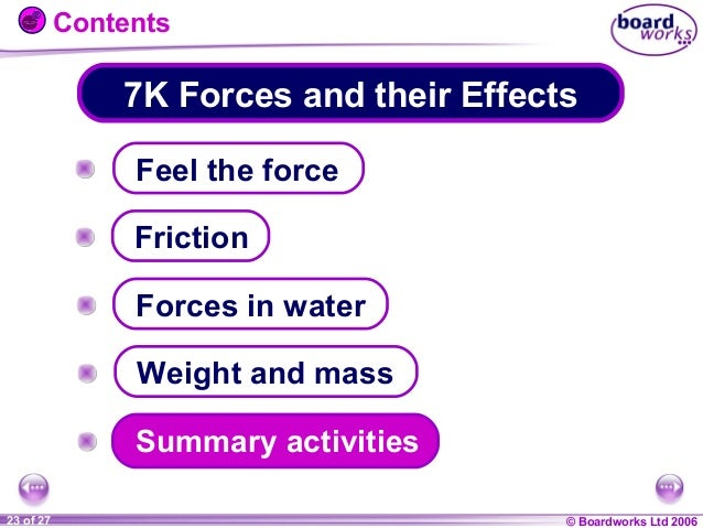 Year 7 forces their effects and