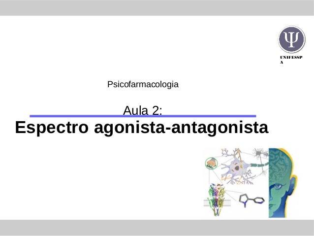 UNIFESSP A Psicofarmacologia Aula 2: Espectro agonista-antagonista