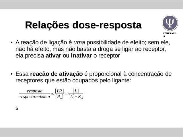 UNIFESSP A Relações dose-respostaRelações dose-resposta ● A reação de ligação é uma possibilidade de efeito; sem ele, não ...