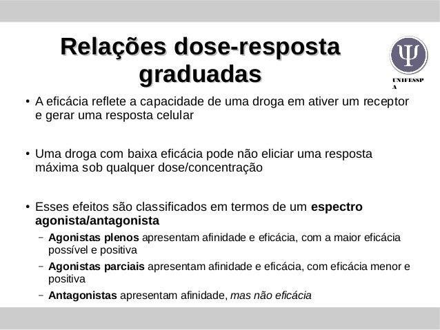 UNIFESSP A Relações dose-respostaRelações dose-resposta graduadasgraduadas ● A eficácia reflete a capacidade de uma droga ...