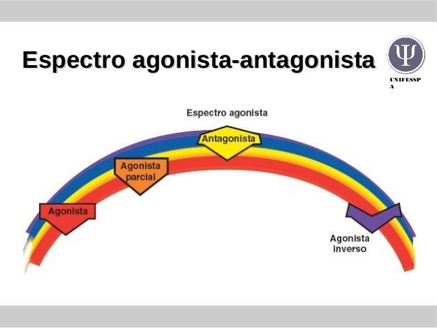 UNIFESSP A Espectro agonista-antagonistaEspectro agonista-antagonista