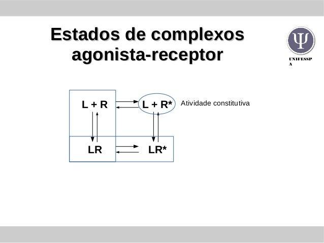 UNIFESSP A Estados de complexosEstados de complexos agonista-receptoragonista-receptor L + R L + R* LR LR* Atividade const...