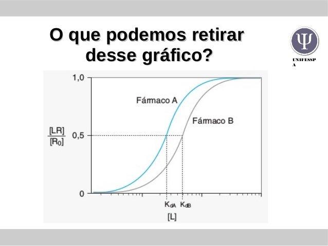 UNIFESSP A O que podemos retirarO que podemos retirar desse gráfico?desse gráfico?