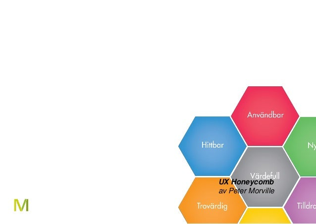2 UX Honeycomb av Peter Morville