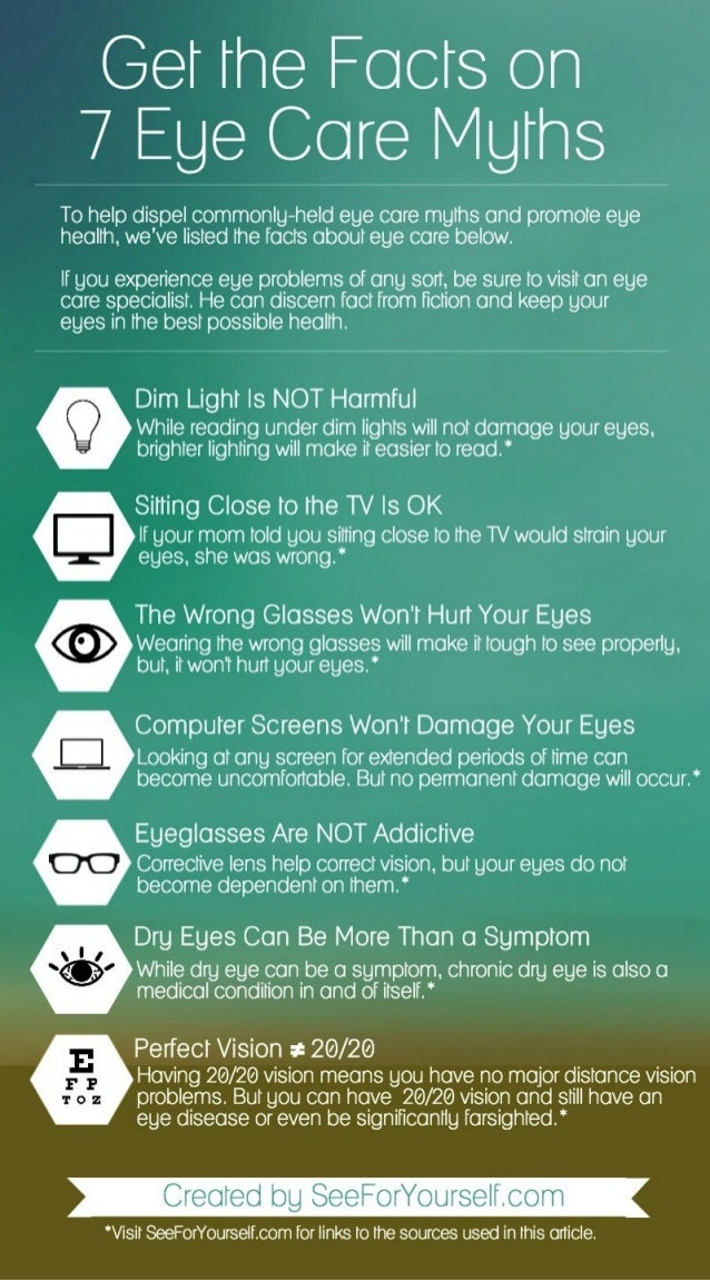 c51bb26a6c6 7 Eye Care Myths Exposed Infographic