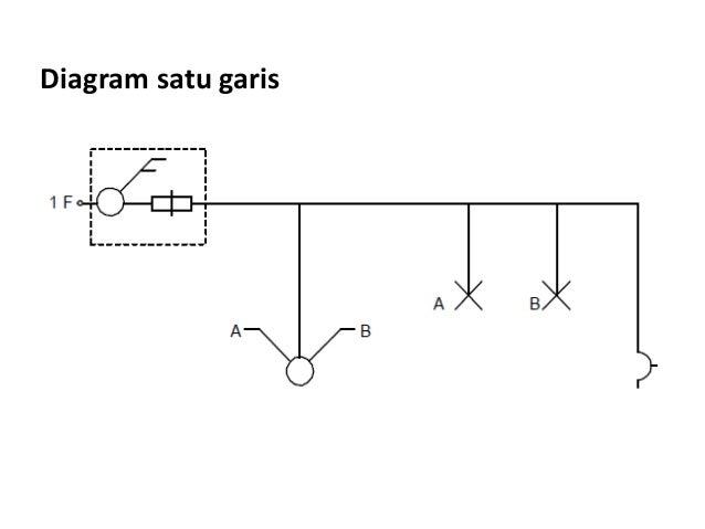 7 latihan soal instalasi listrik contoh praktikum 11 diagram satu garis ccuart Images