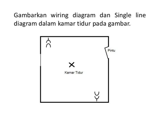 7 latihan soal instalasi listrik ukuran kabel pada kotak phb 4 gambarkan wiring diagram swarovskicordoba Images