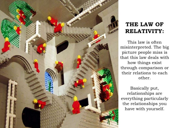 THE LAW OF RELATIVITY:<br />This law is often misinterpreted. The big picture people miss is that this law deals with how ...