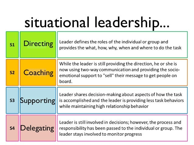 a situational leadership challenge Situational leadership calls for managers to consider the situation at hand and adapt their leadership style to it such a style has proven to be effective, as companies that have managers utilizing this type of leadership tend to be more successful than those that do not, according to a study published in the july.