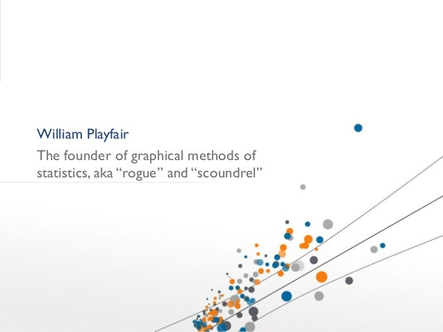 7 Lessons from the Pioneers of Data Visualization