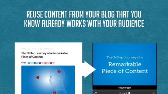 Reuse content from your blog that you know already works with your audience